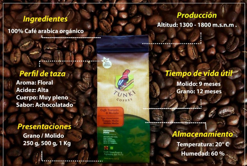 El DNI del café: la ficha técnica en el empaque